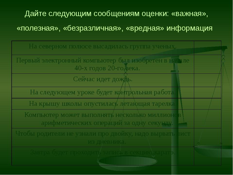 Дайте следующим сообщениям оценки: «важная», «полезная», «безразличная», «вре...
