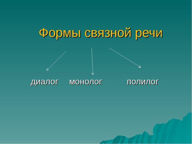 Формы связной речи диалогмонологполилог