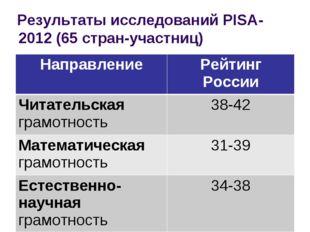 Результаты исследований PISA-2012 (65 стран-участниц) НаправлениеРейтинг Рос