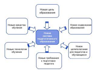 Новая система педагогического образования Новая цель образования Новые средст