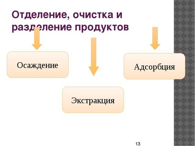 Отделение, очистка и разделение продуктов Осаждение Экстракция Адсорбция