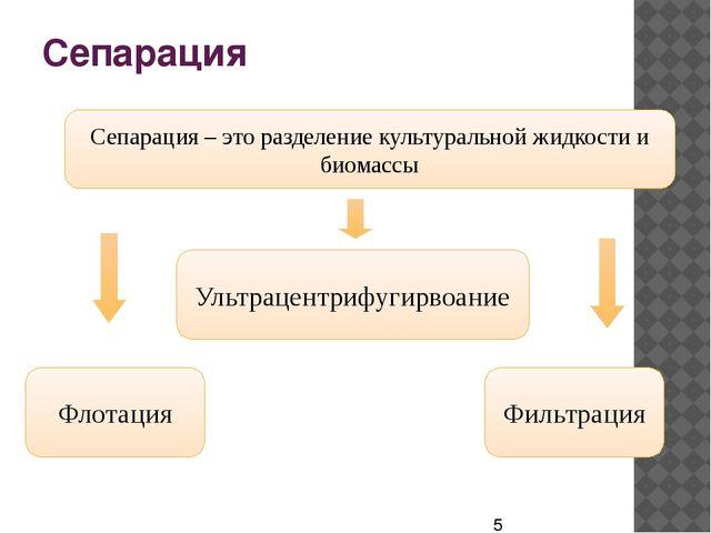 Сепарация Сепарация – это разделение культуральной жидкости и биомассы Флотац...