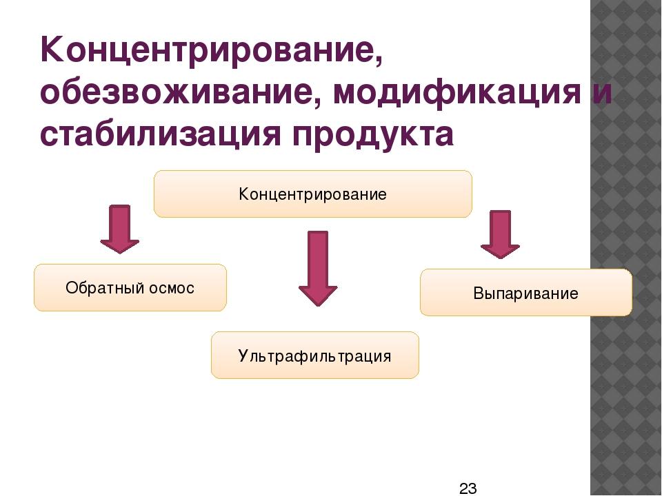 Концентрирование, обезвоживание, модификация и стабилизация продукта Концентр...