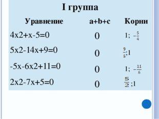 0 0 0 0 1; ;1 1; ;1 Iгруппа Уравнение a+b+c Корни 4х2+х-5=0 5x2-14x+9=0 -5x-6
