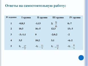 Ответы на самостоятельную работу: № задания Iгруппа IIгруппа IIIгруппа IVгруп