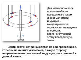 Для магнитного поля прямолинейного проводника с током линии магнитной индукци