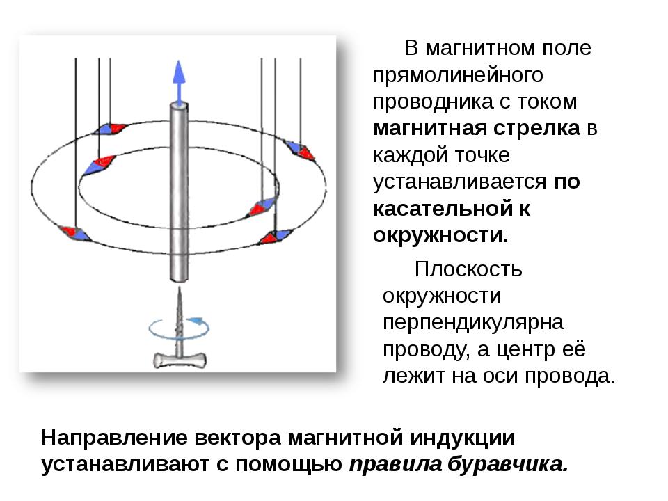 В магнитном поле прямолинейного проводника с током магнитная стрелка в каждо...