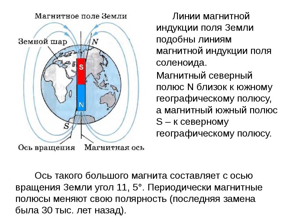 Линии магнитной индукции поля Земли подобны линиям магнитной индукции поля с...