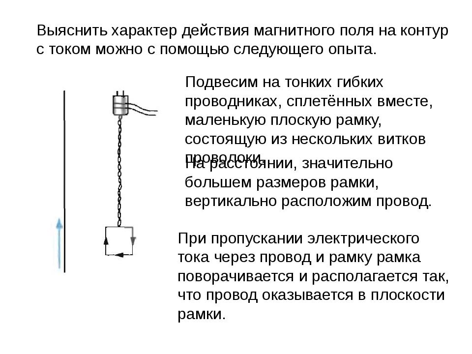 Выяснить характер действия магнитного поля на контур с током можно с помощью...