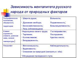 Зависимость менталитета русского народа от природных факторов Географическое