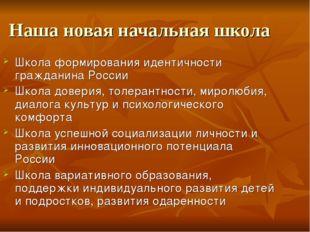Наша новая начальная школа Школа формирования идентичности гражданина России