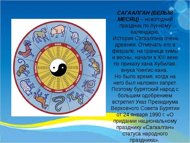 САГААЛГАН (БЕЛЫЙ МЕСЯЦ) – новогодний праздник по лунному календарю. История С...