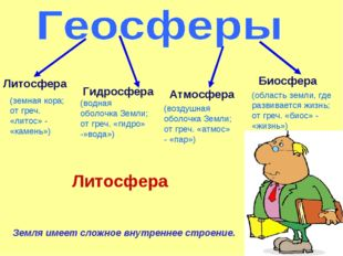 Литосфера (земная кора; от греч. «литос» - «камень») Гидросфера (водная оболо