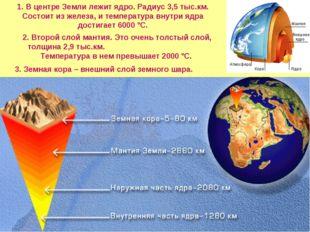 1. В центре Земли лежит ядро. Радиус 3,5 тыс.км. Состоит из железа, и темпера