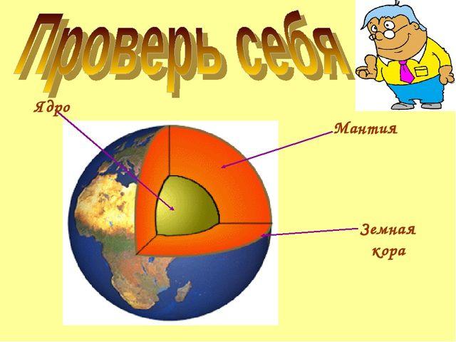 Ядро Мантия Земная кора