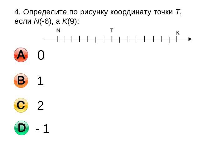 4. Определите по рисунку координату точки T, если N(-6), а K(9): 0 1 2 - 1