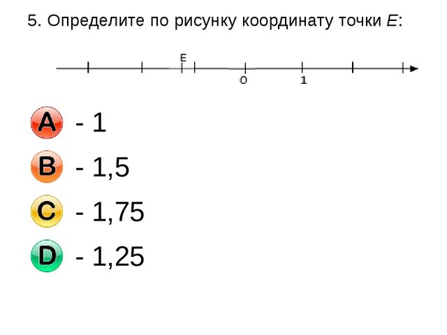 5. Определите по рисунку координату точки E: - 1 - 1,5 - 1,75 - 1,25