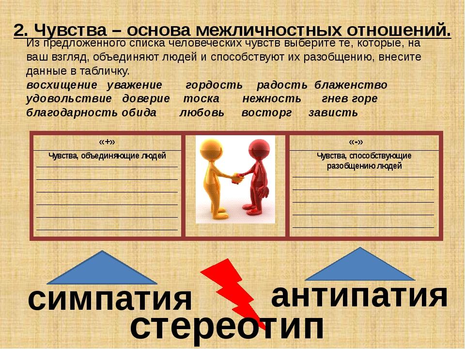 2. Чувства – основа межличностных отношений. симпатия антипатия стереотип Из...