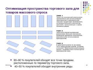 * * Оптимизация пространства торгового зала для товаров массового спроса 80–9