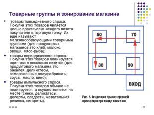 * * Товарные группы и зонирование магазина товары повседневного спроса. Поку
