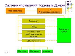 * * Система управления Торговым Домом Производитель ТД Управляющая компания Т