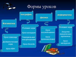 Формы уроков Математика Урок-семинар Дидактическая игра Урок-КВН физика геогр