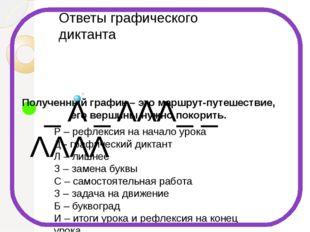 р д л з с з б и _ Λ _ ΛΛΛ_ _ ΛΛΛΛ Р – рефлексия на начало урока Д - графичес