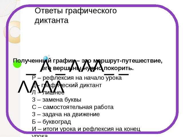р д л з с з б и _ Λ _ ΛΛΛ_ _ ΛΛΛΛ Р – рефлексия на начало урока Д - графичес...