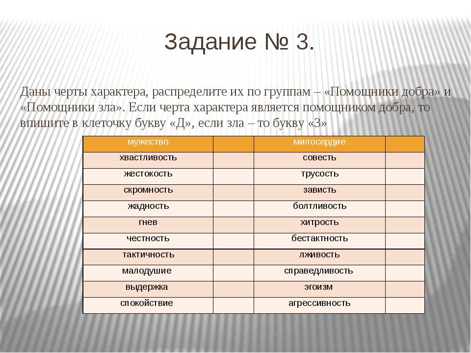 Задание № 3. Даны черты характера, распределите их по группам – «Помощники до...