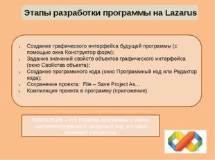 Этапы разработки программы на Lazarus Создание графического интерфейса будущ