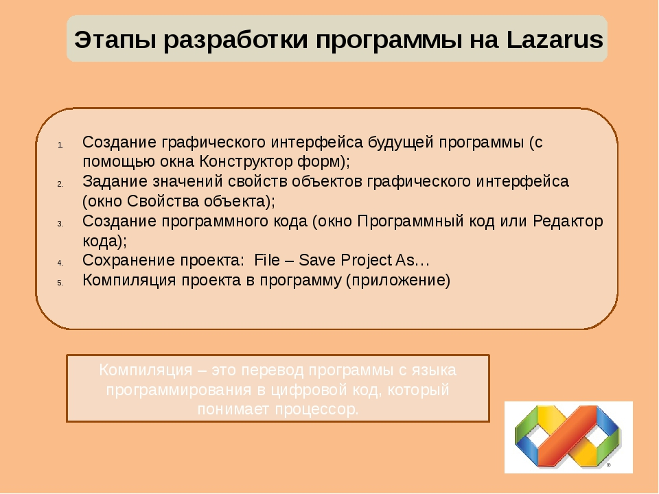 Этапы разработки программы на Lazarus Создание графического интерфейса будущ...