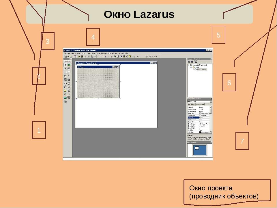 7 6 5 4 3 2 1 Окно Lazarus Главное меню Панель инструментов Окно свойств Окн...