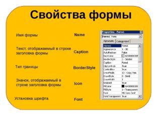 Свойства формы Имя формы Name Текст, отображаемый в строке заголовка формы C