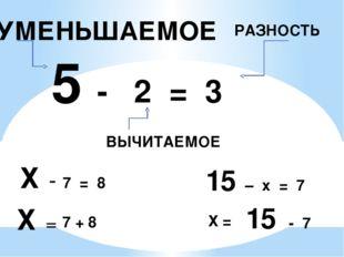 УМЕНЬШАЕМОЕ ВЫЧИТАЕМОЕ РАЗНОСТЬ 5 - 2 = 3 Х - 7 = 8 Х = 7 + 8 15 – х = 7 Х =