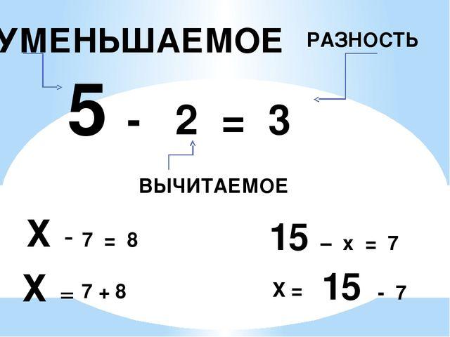 УМЕНЬШАЕМОЕ ВЫЧИТАЕМОЕ РАЗНОСТЬ 5 - 2 = 3 Х - 7 = 8 Х = 7 + 8 15 – х = 7 Х =...