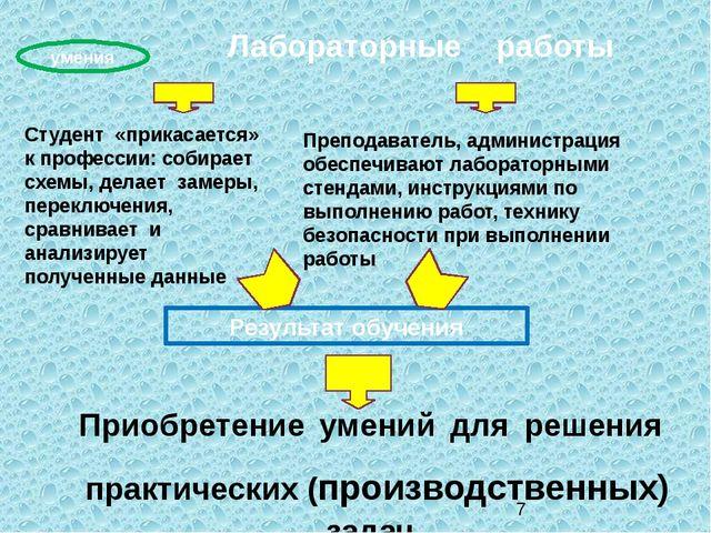 умения Лабораторные работы Студент «прикасается» к профессии: собирает схемы...