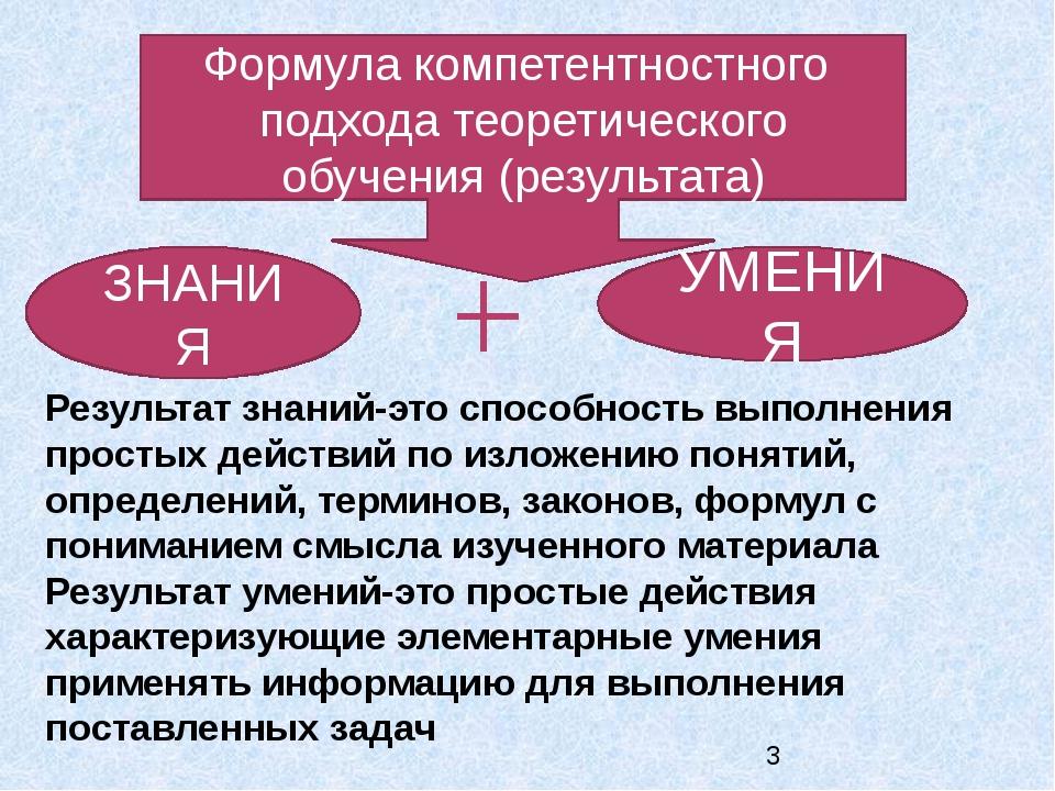 Формула компетентностного подхода теоретического обучения (результата) ЗНАНИ...