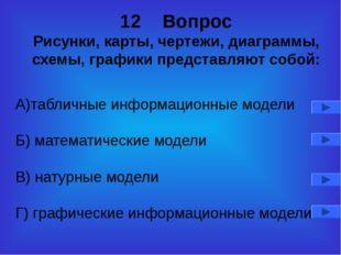 III раунд
