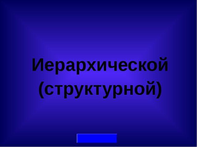 100 Описание моделей с помощью формального языка