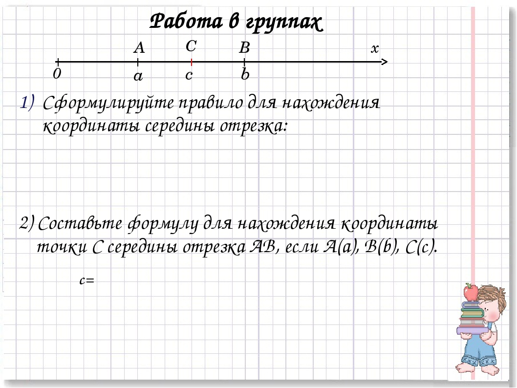 Работа в группах Сформулируйте правило для нахождения координаты середины отр...