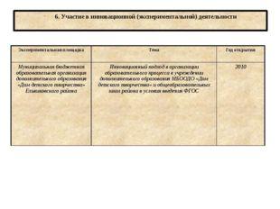 6. Участие в инновационной (экспериментальной) деятельности Экспериментальна