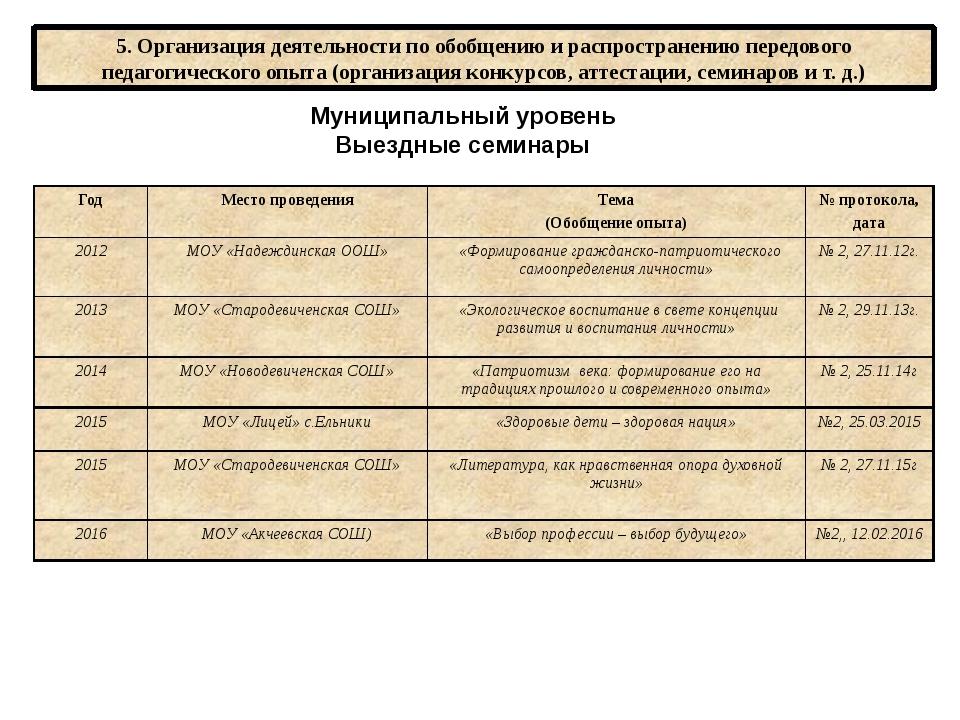 5. Организация деятельности по обобщению и распространению передового педагог...