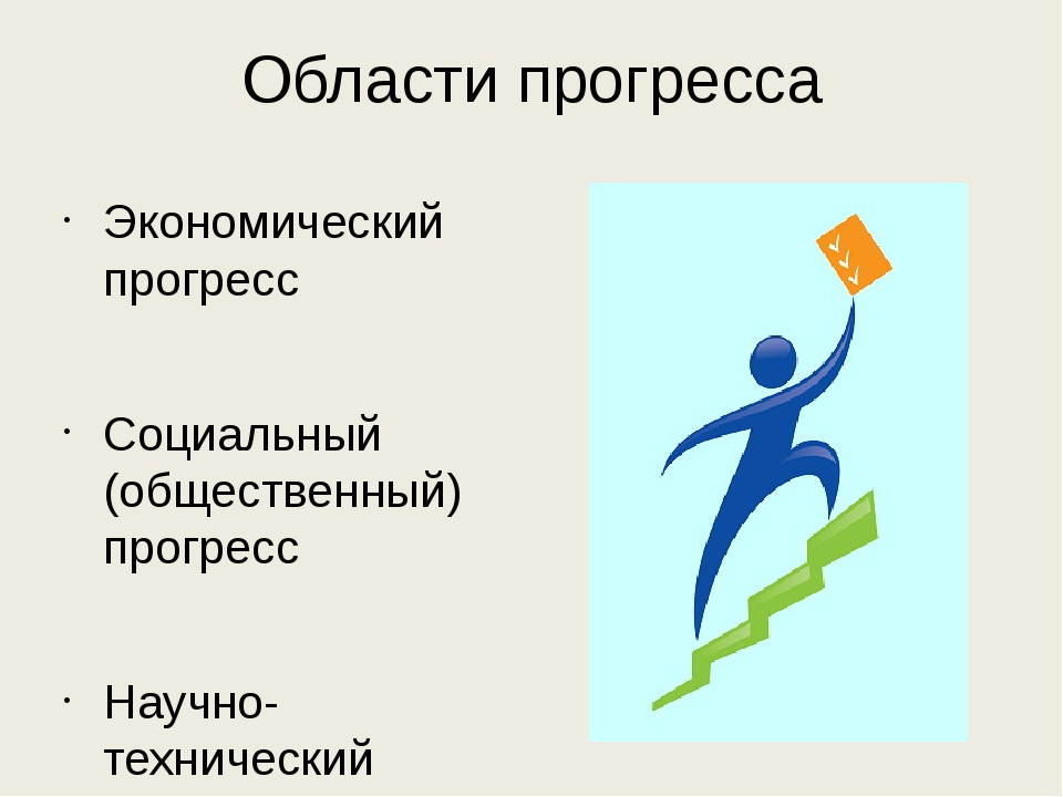 Области прогресса Экономический прогресс Социальный (общественный) прогресс Н...