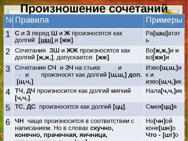 Произношение сочетаний согласных. № Правила Примеры 1 СиЗпередШиЖпроизносятся...