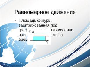 Площадь фигуры, заштрихованная под графиком скорости численно равна перемещен
