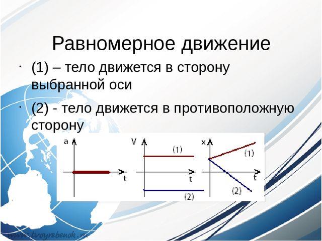 Равномерное движение (1) – тело движется в сторону выбранной оси (2) - тело д...