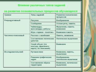 Влияние различных типов заданий на развитие познавательных процессов обучающи