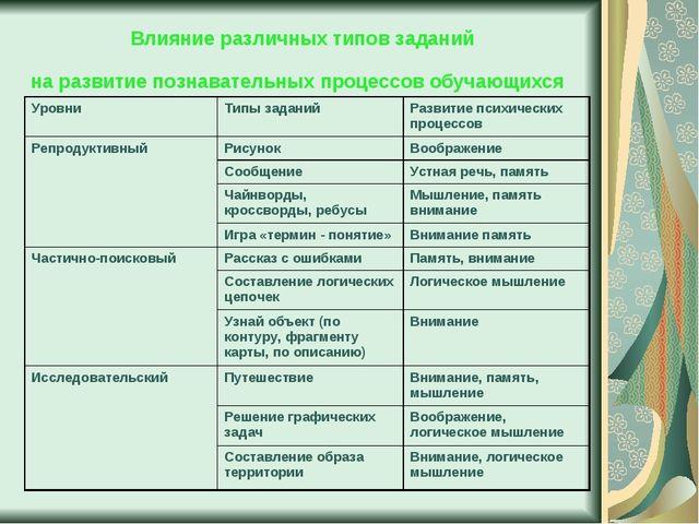 Влияние различных типов заданий на развитие познавательных процессов обучающи...