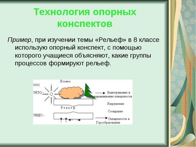Технология опорных конспектов Пример, при изучении темы «Рельеф» в 8 классе и...