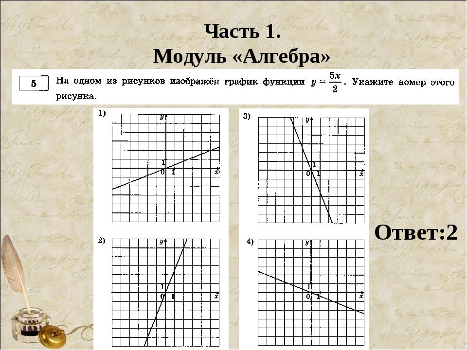 Часть 1. Модуль «Алгебра» Ответ:2